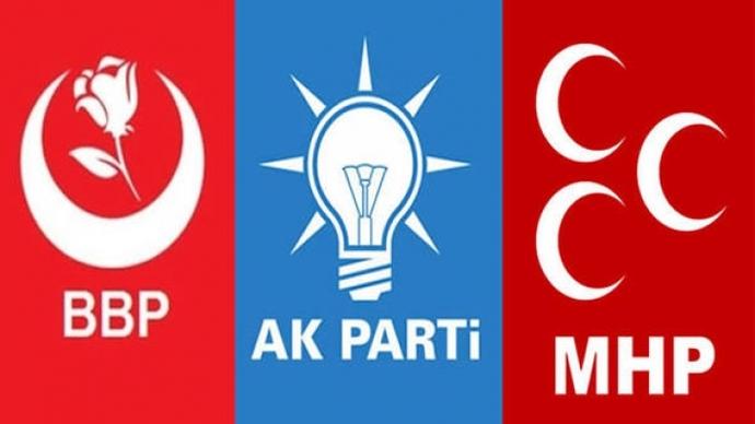 Bugün Seçim Olsa Hangi Partiye Oy Verirdiniz?