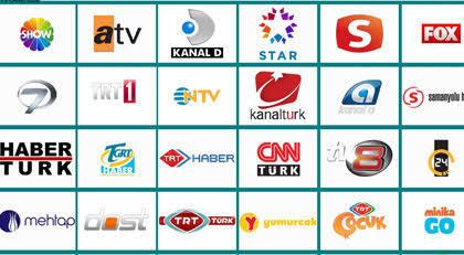 Türk Tv kanallarıı
