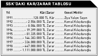Kılıçdaroğlu: İktidar olduğumuzda Suriye'nin alt yapısını onarıp onları ülkelerine göndereceğiz dedi. Bu hareket doğru mu sizce?