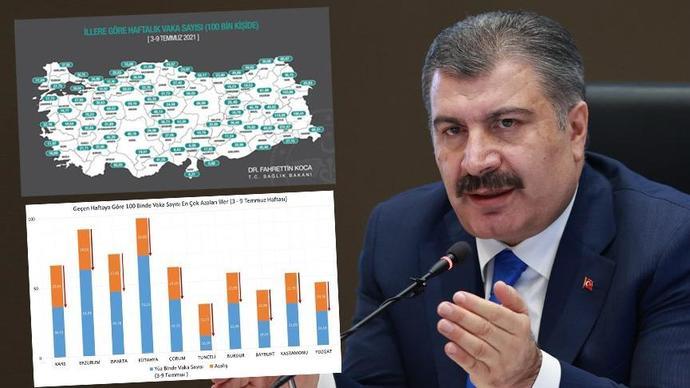 Türkiyede korkulan olmak üzere: Vaka sayılarında büyük sıçrayış! Devlet aşıları zorunlu kılmalı mı?