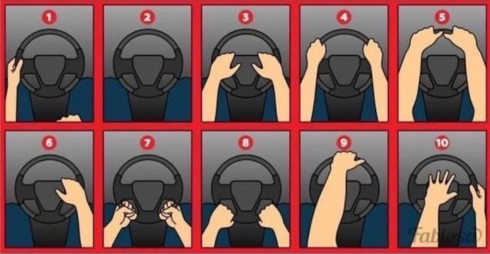 Sizin direksiyon tutuş şekliniz hangisi?