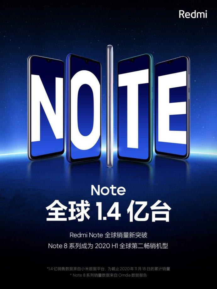 Xiaomi Redmi Note serisi dünya genelinde 200 milyon satışı geçmiş durumda! Sizce Xiaominin bu kadar başarılı olma sebebi nedir?