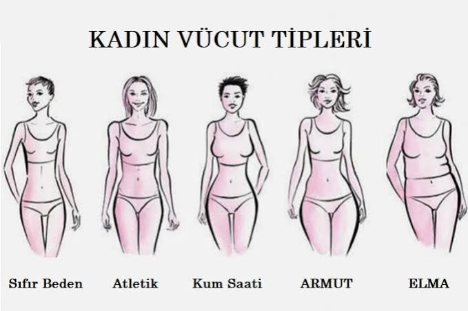 Kızlar sizin vücut tipiniz resimdekilerden hangisi?