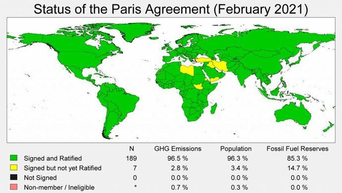 Paris İklim Konferansında birkaç ülke hariç bütün ülkeler anlaşmayı onayladı