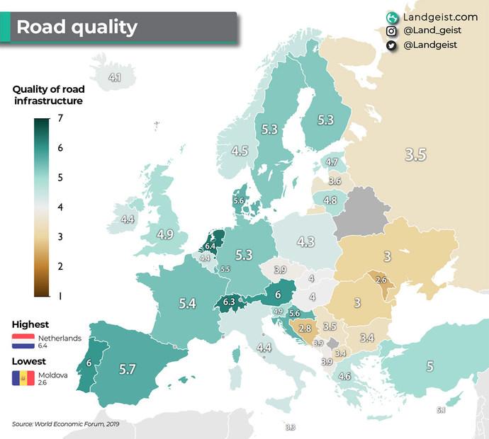 Avrupanın en kaliteli ve kalitesiz yollarına sahip ülkeler açıklandı! Siz ülkemizin yol kalitesi hakkında ne düşünüyorsunuz?
