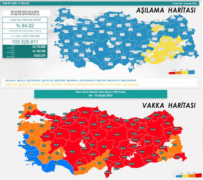 Türkiye aşılama ve vaka haritasına göre senin şehrin hangi renk?