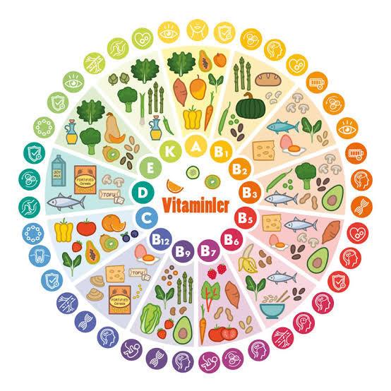 Vitamin ve mineral takviyelerini doğru kullanıyor musunuz?
