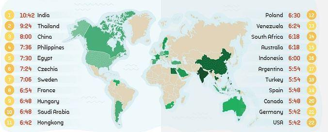 En çok kitap okuyan ülkeler: Hindistan zirvede, Türkiye ilk 10'da yok. Sizce neden ülkemizde kitap okunmuyor?